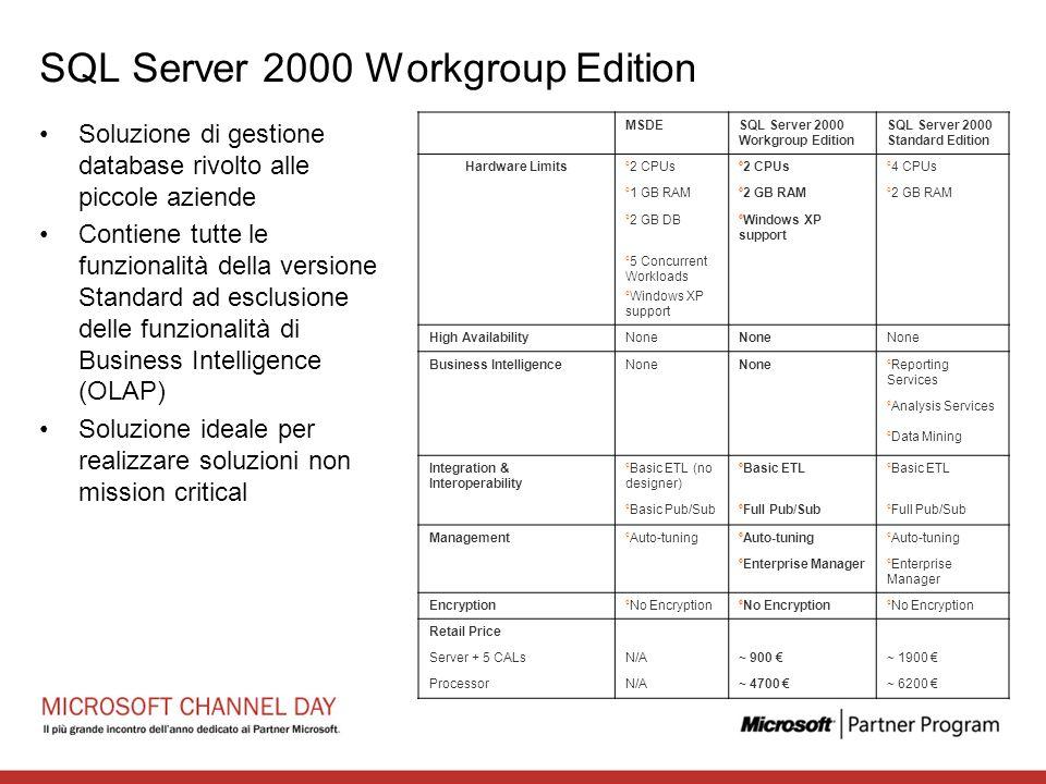 SQL Server 2000 Workgroup Edition Soluzione di gestione database rivolto alle piccole aziende Contiene tutte le funzionalità della versione Standard a