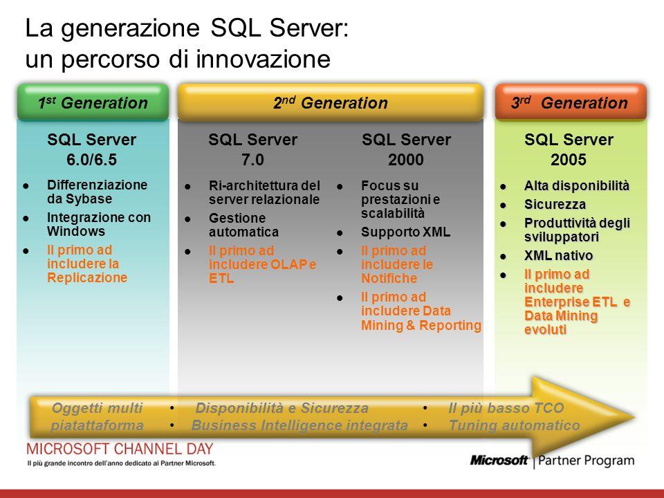 SQL Server 6.0/6.5 Differenziazione da Sybase Integrazione con Windows Il primo ad includere la Replicazione 1 st Generation La generazione SQL Server