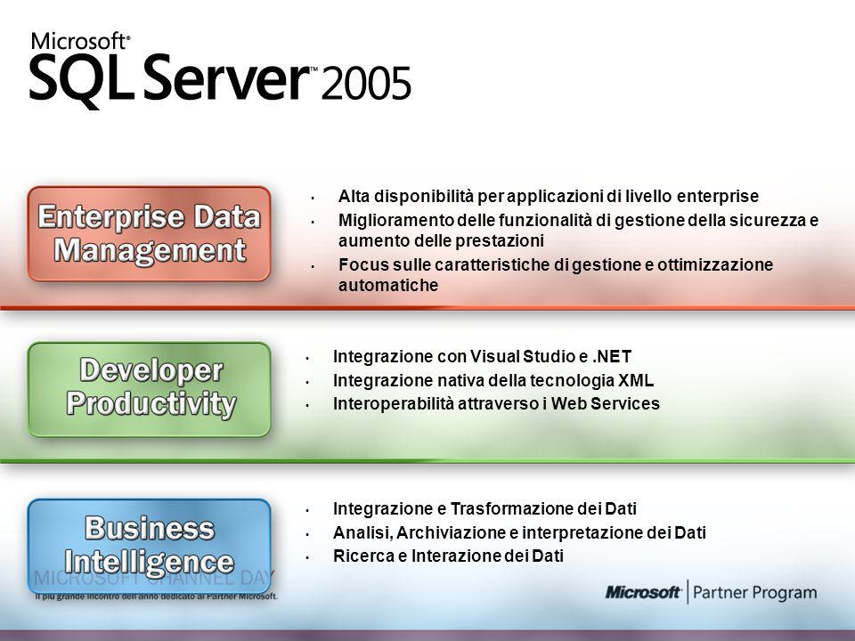 Integrazione con Visual Studio e.NET Integrazione nativa della tecnologia XML Interoperabilità attraverso i Web Services Integrazione e Trasformazione