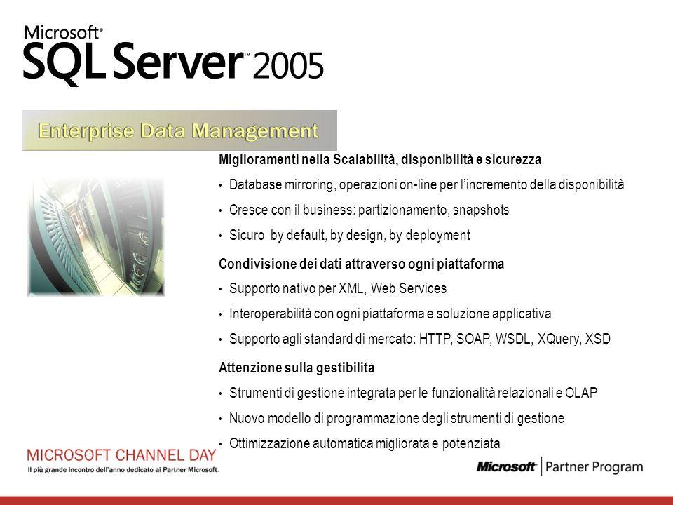 Miglioramenti nella Scalabilità, disponibilità e sicurezza Database mirroring, operazioni on-line per lincremento della disponibilità Cresce con il bu