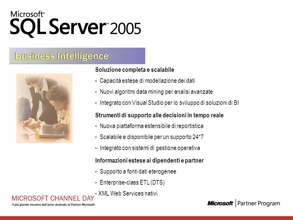 Soluzione completa e scalabile Capacità estese di modellazione dei dati Nuovi algoritmi data mining per analisi avanzate Integrato con Visual Studio p