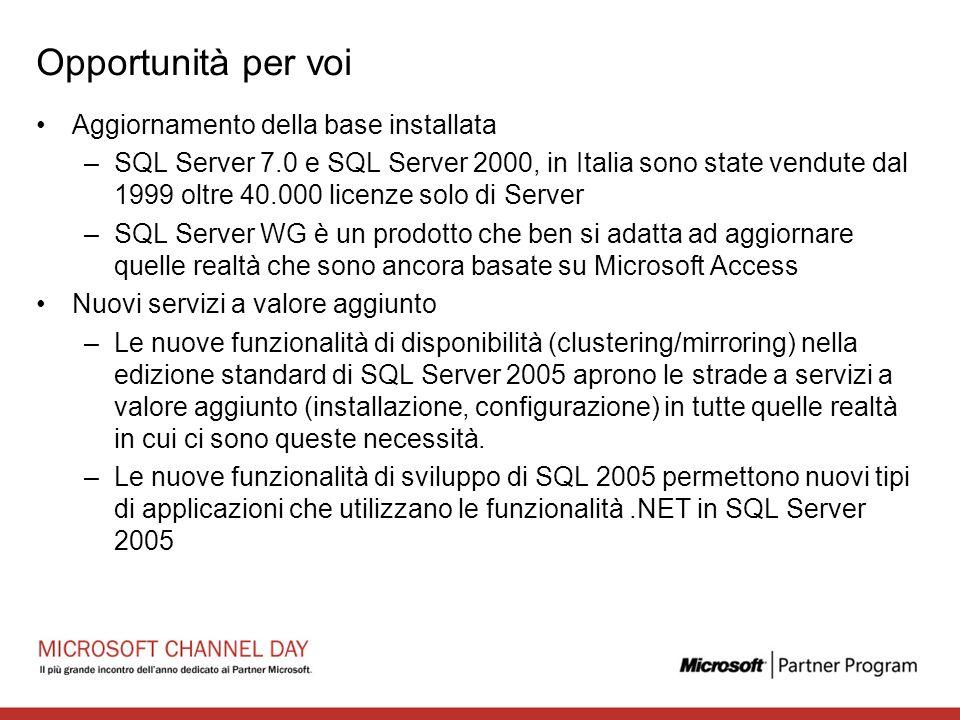 Opportunità per voi Aggiornamento della base installata –SQL Server 7.0 e SQL Server 2000, in Italia sono state vendute dal 1999 oltre 40.000 licenze