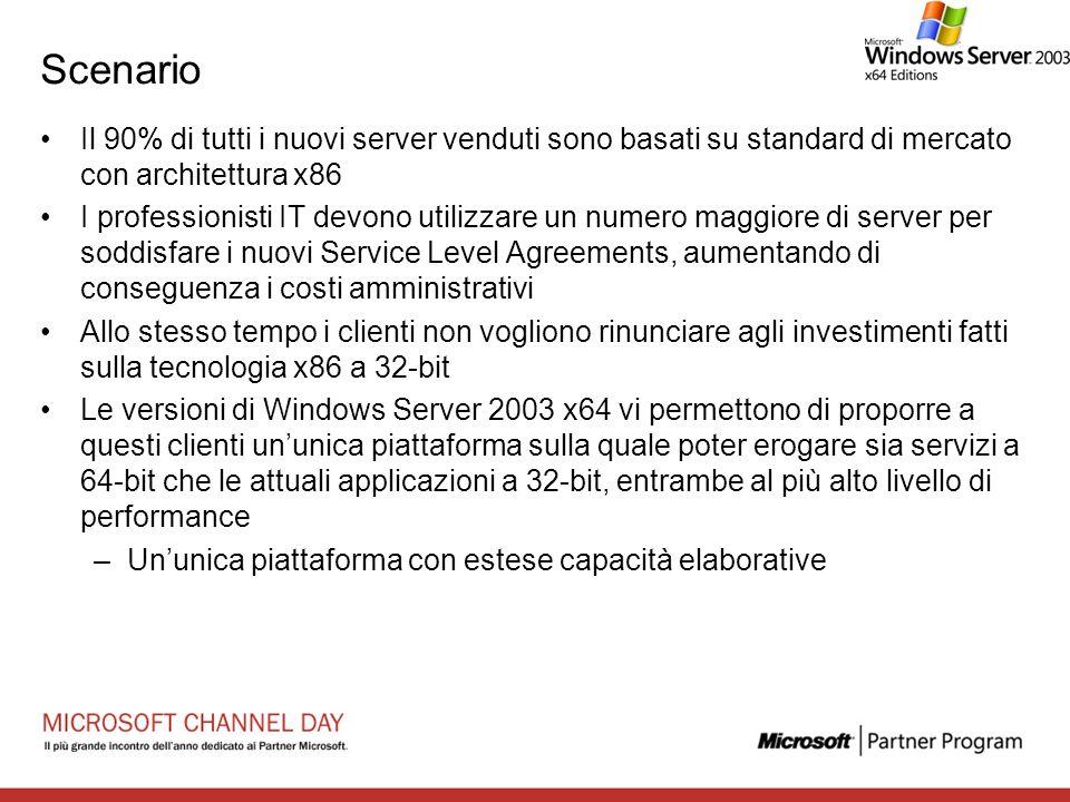 Scenario Il 90% di tutti i nuovi server venduti sono basati su standard di mercato con architettura x86 I professionisti IT devono utilizzare un numer