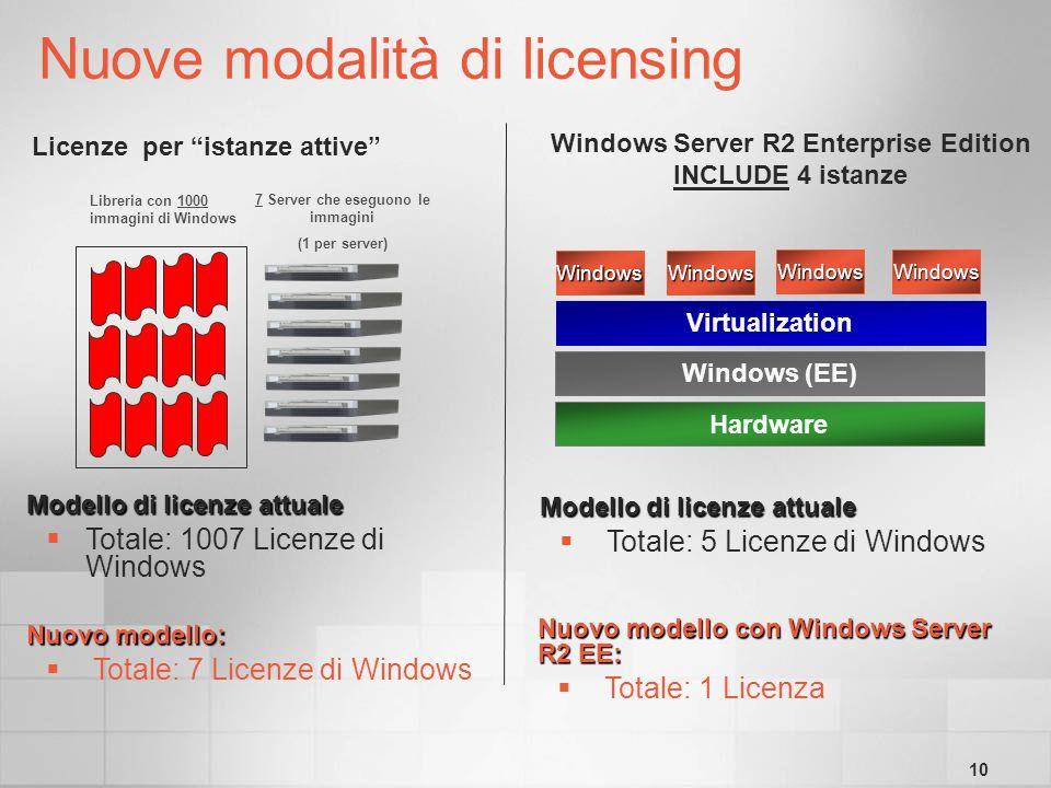 10 Libreria con 1000 immagini di Windows 7 Server che eseguono le immagini (1 per server) Nuove modalità di licensing Licenze per istanze attive Modello di licenze attuale Totale: 1007 Licenze di Windows Nuovo modello: Totale: 7 Licenze di Windows Windows Server R2 Enterprise Edition INCLUDE 4 istanze Modello di licenze attuale Totale: 5 Licenze di Windows Nuovo modello con Windows Server R2 EE: Totale: 1 Licenza Windows Hardware Windows (EE) Windows Windows Windows Virtualization