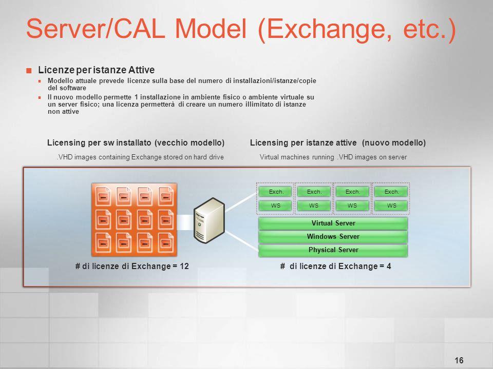 16 Server/CAL Model (Exchange, etc.) Licenze per istanze Attive Modello attuale prevede licenze sulla base del numero di installazioni/istanze/copie del software Il nuovo modello permette 1 installazione in ambiente fisico o ambiente virtuale su un server fisico; una licenza permetterà di creare un numero illimitato di istanze non attive Licensing per sw installato (vecchio modello)Licensing per istanze attive (nuovo modello) # di licenze di Exchange = 12# di licenze di Exchange = 4 Physical Server Windows Server WS Exch.