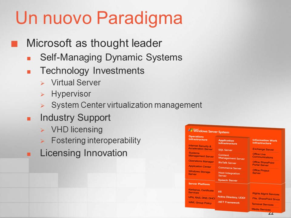 22 Un nuovo Paradigma Microsoft as thought leader Self-Managing Dynamic Systems Technology Investments Virtual Server Hypervisor System Center virtualization management Industry Support VHD licensing Fostering interoperability Licensing Innovation