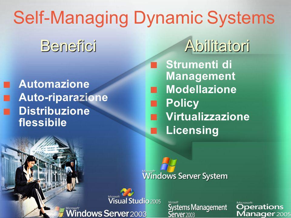 4 Automazione Auto-riparazione Distribuzione flessibile Strumenti di Management Modellazione Policy Virtualizzazione Licensing BeneficiAbilitatori Self-Managing Dynamic Systems