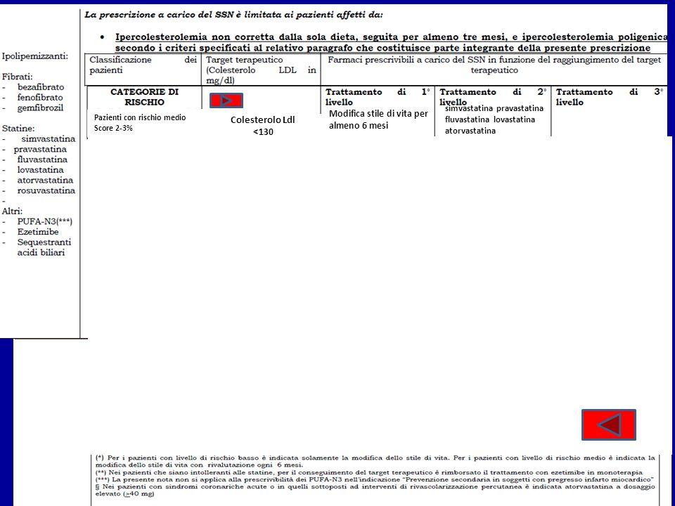 < 2,9 mmol/L < 2,5 mmol/M < 1,8 mmol/M Pazienti con rischio medio Score 2-3% Colesterolo Ldl <130 Modifica stile di vita per almeno 6 mesi simvastatin