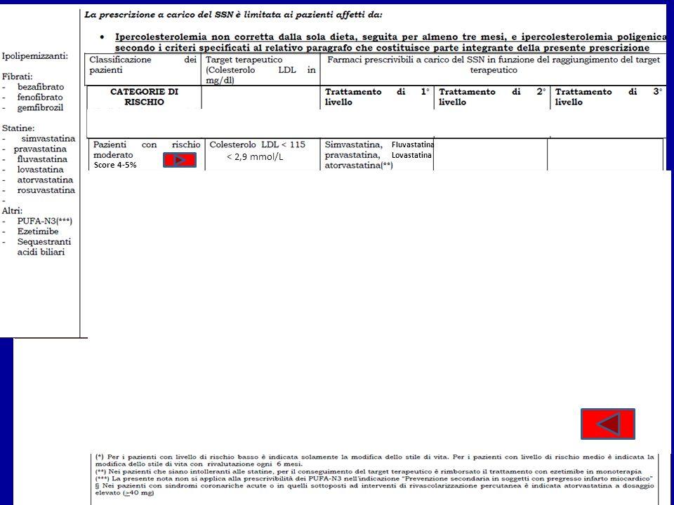 < 2,9 mmol/L < 2,5 mmol/M < 1,8 mmol/M Score 4-5% Fluvastatina Lovastatina Pazienti con rischio medio Score 2-3% Colesterolo Ldl <130