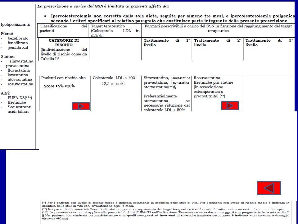 < 2,9 mmol/M < 2,5 mmol/L < 1,8 mmol/M Fluvastatina Lovastatina Score >5% <10%