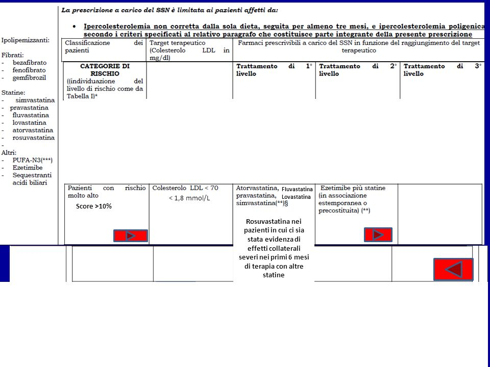 < 2,9 mmol/M < 2,5 mmol/M < 1,8 mmol/L Score >10% Fluvastatina Lovastatina Rosuvastatina nei pazienti in cui ci sia stata evidenza di effetti collater