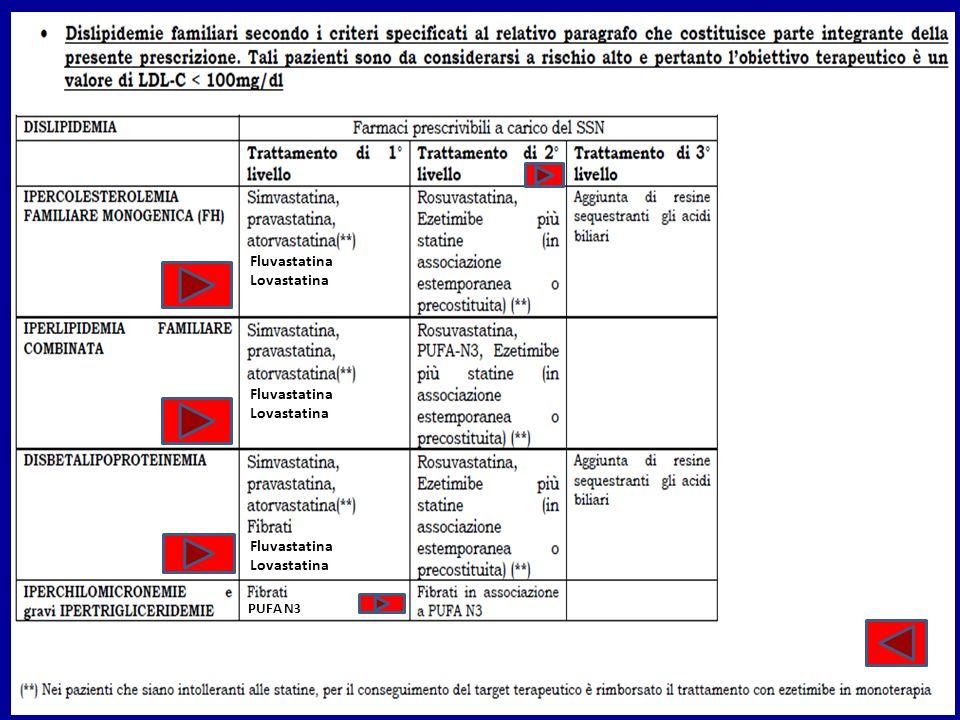 PUFA N3 Fluvastatina Lovastatina Fluvastatina Lovastatina Fluvastatina Lovastatina