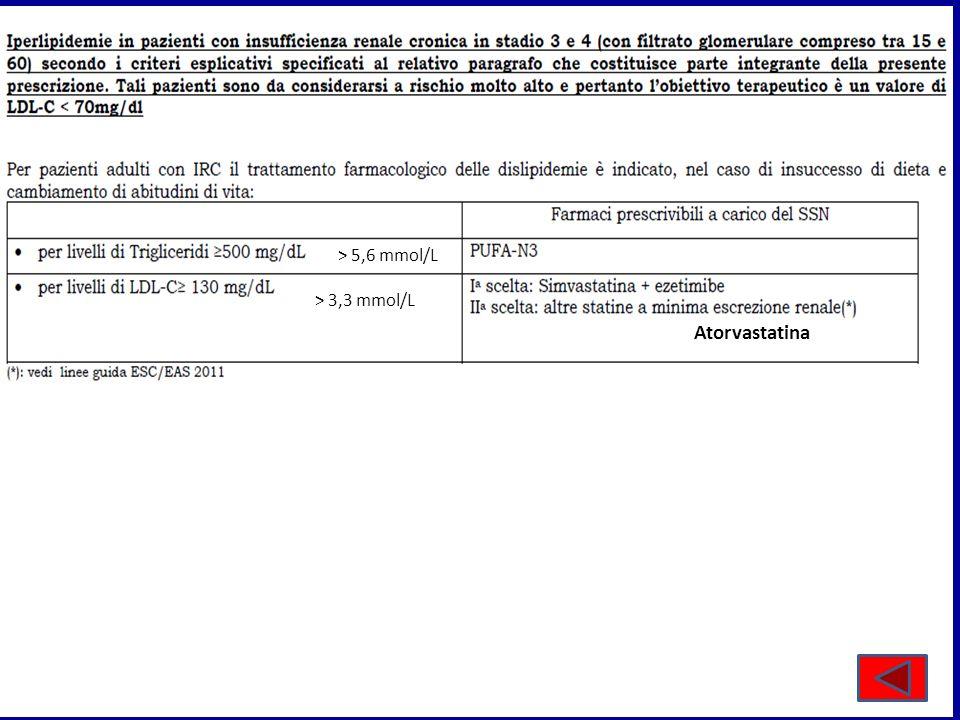 > 5,6 mmol/L > 3,3 mmol/L Atorvastatina