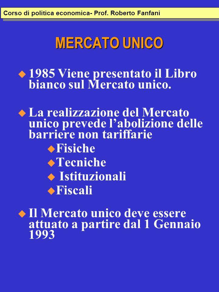 MERCATO UNICO 1985 Viene presentato il Libro bianco sul Mercato unico. La realizzazione del Mercato unico prevede labolizione delle barriere non tarif