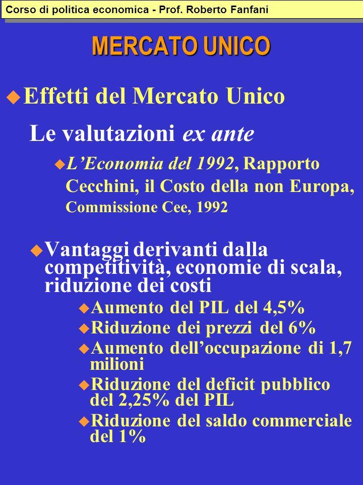 MERCATO UNICO Effetti del Mercato Unico Le valutazioni ex ante LEconomia del 1992, Rapporto Cecchini, il Costo della non Europa, Commissione Cee, 1992