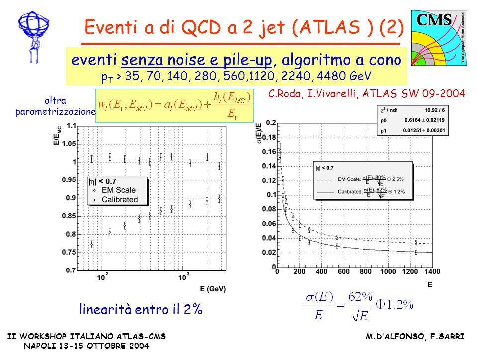 II WORKSHOP ITALIANO ATLAS-CMS NAPOLI 13-15 OTTOBRE 2004 M.DALFONSO, F.SARRI Eventi a di QCD a 2 jet (ATLAS ) (2) linearità entro il 2% eventi senza noise e pile-up, algoritmo a cono p T > 35, 70, 140, 280, 560,1120, 2240, 4480 GeV C.Roda, I.Vivarelli, ATLAS SW 09-2004 altra parametrizzazione