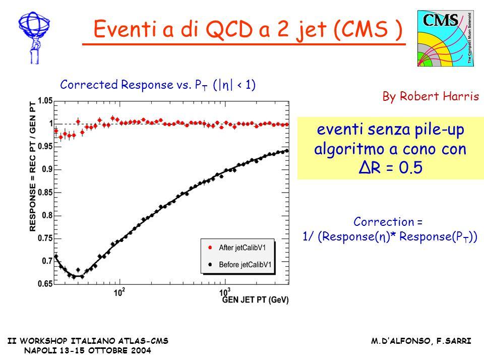II WORKSHOP ITALIANO ATLAS-CMS NAPOLI 13-15 OTTOBRE 2004 M.DALFONSO, F.SARRI Correction = 1/ (Response(η)* Response(P T )) By Robert Harris Eventi a di QCD a 2 jet (CMS ) eventi senza pile-up algoritmo a cono con ΔR = 0.5 Corrected Response vs.
