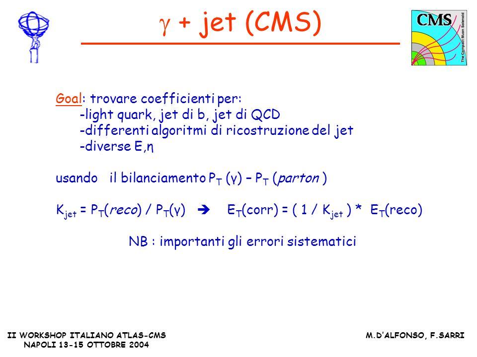 II WORKSHOP ITALIANO ATLAS-CMS NAPOLI 13-15 OTTOBRE 2004 M.DALFONSO, F.SARRI + jet (CMS) Goal: trovare coefficienti per: -light quark, jet di b, jet di QCD -differenti algoritmi di ricostruzione del jet -diverse E,η usando il bilanciamento P T (γ) – P T (parton ) K jet = P T (reco) / P T (γ) E T (corr) = ( 1 / K jet ) * E T (reco) NB : importanti gli errori sistematici