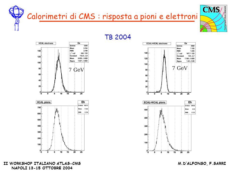 II WORKSHOP ITALIANO ATLAS-CMS NAPOLI 13-15 OTTOBRE 2004 M.DALFONSO, F.SARRI Calorimetri di CMS : risposta a pioni e elettroni TB 2004