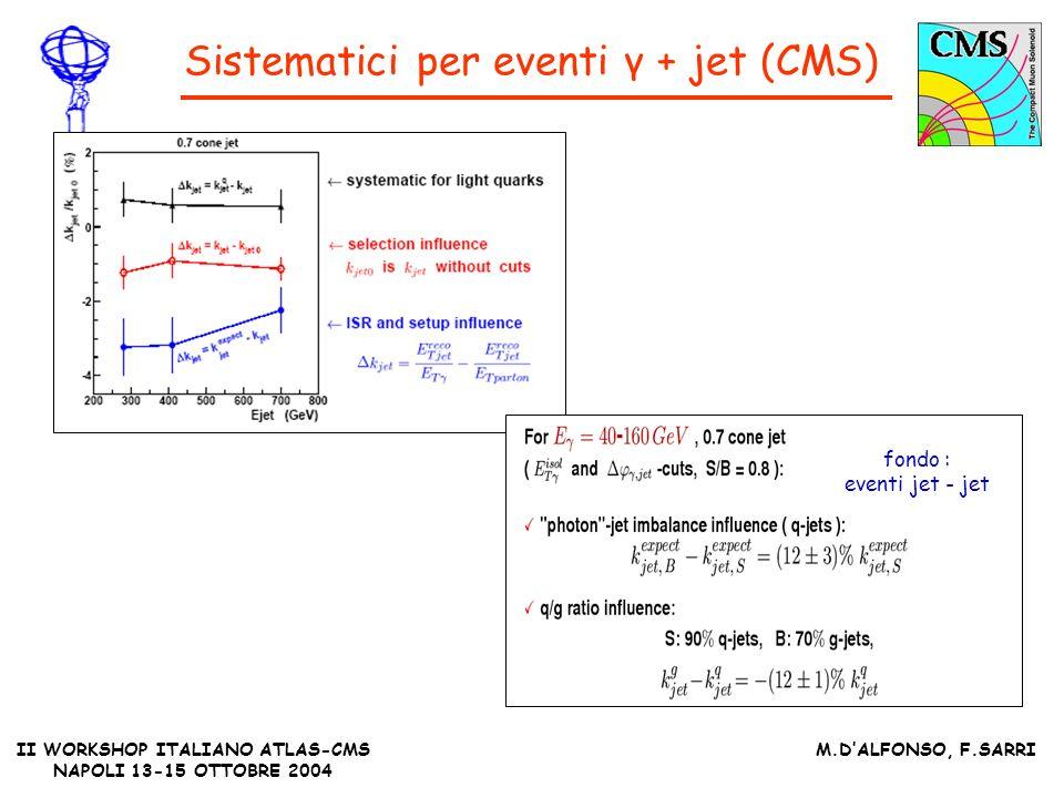 II WORKSHOP ITALIANO ATLAS-CMS NAPOLI 13-15 OTTOBRE 2004 M.DALFONSO, F.SARRI fondo : eventi jet - jet Sistematici per eventi γ + jet (CMS)