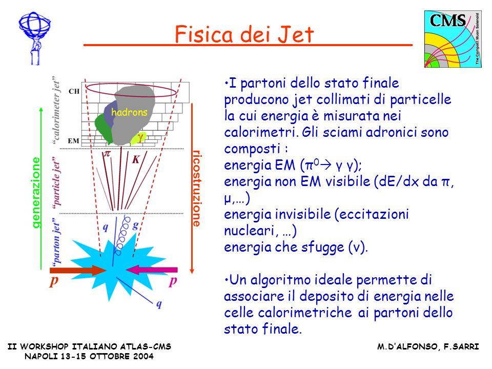 II WORKSHOP ITALIANO ATLAS-CMS NAPOLI 13-15 OTTOBRE 2004 M.DALFONSO, F.SARRI Fisica dei Jet I partoni dello stato finale producono jet collimati di particelle la cui energia è misurata nei calorimetri.