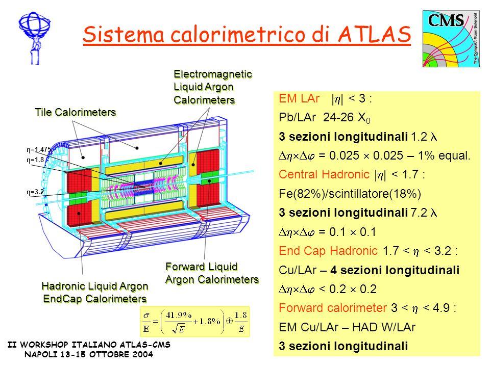 II WORKSHOP ITALIANO ATLAS-CMS NAPOLI 13-15 OTTOBRE 2004 M.DALFONSO, F.SARRI Sistema calorimetrico di ATLAS Tile Calorimeters Electromagnetic Liquid Argon Calorimeters Forward Liquid Argon Calorimeters η=1.475 η=1.8 η=3.2 Hadronic Liquid Argon EndCap Calorimeters EM LAr | | < 3 : Pb/LAr 24-26 X 0 3 sezioni longitudinali 1.2 = 0.025 0.025 – 1% equal.