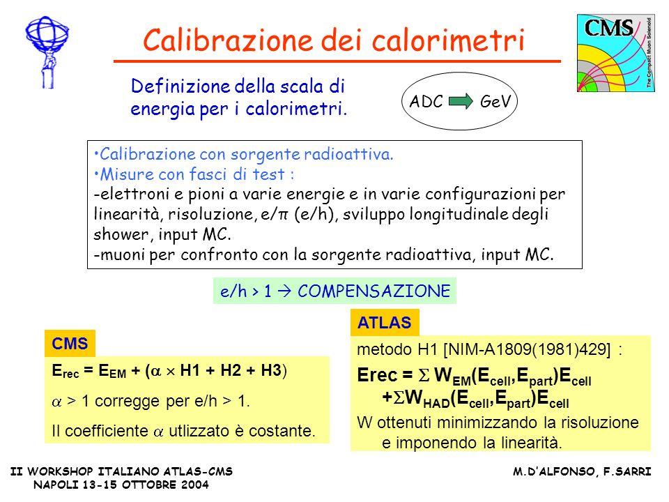 II WORKSHOP ITALIANO ATLAS-CMS NAPOLI 13-15 OTTOBRE 2004 M.DALFONSO, F.SARRI Calibrazione con sorgente radioattiva.