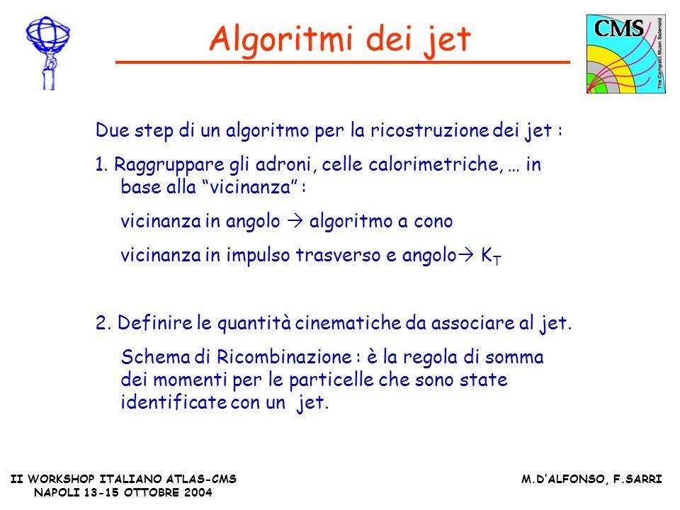 II WORKSHOP ITALIANO ATLAS-CMS NAPOLI 13-15 OTTOBRE 2004 M.DALFONSO, F.SARRI Algoritmi dei jet Due step di un algoritmo per la ricostruzione dei jet : 1.
