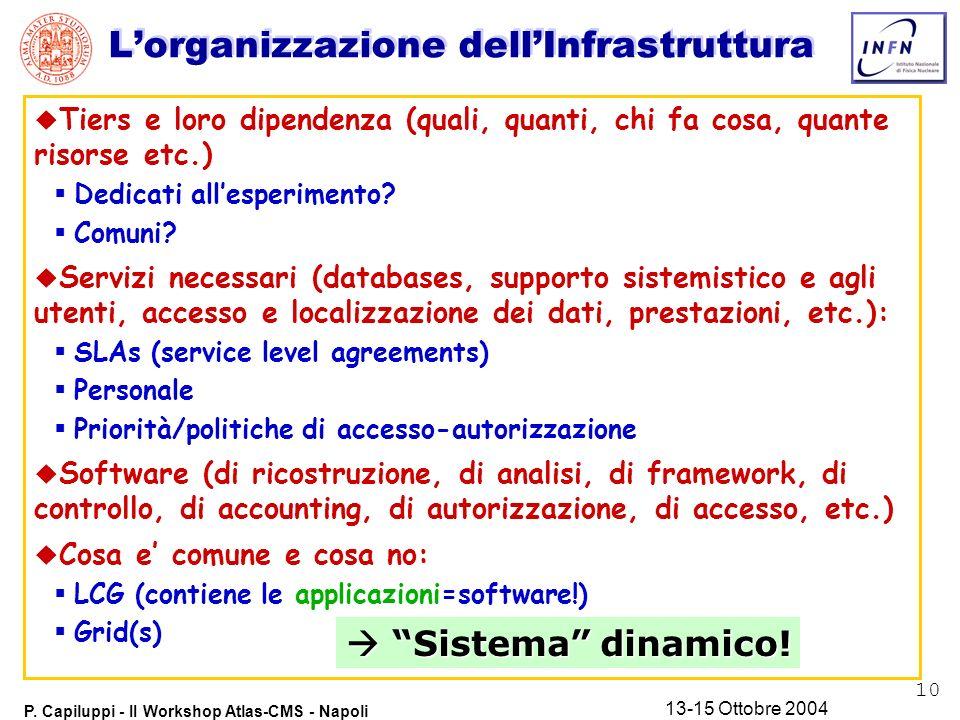 10 P. Capiluppi - II Workshop Atlas-CMS - Napoli 13-15 Ottobre 2004 Lorganizzazione dellInfrastruttura u Tiers e loro dipendenza (quali, quanti, chi f