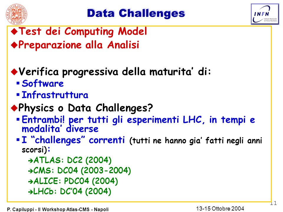 11 P. Capiluppi - II Workshop Atlas-CMS - Napoli 13-15 Ottobre 2004 Data Challenges u Test dei Computing Model u Preparazione alla Analisi u Verifica