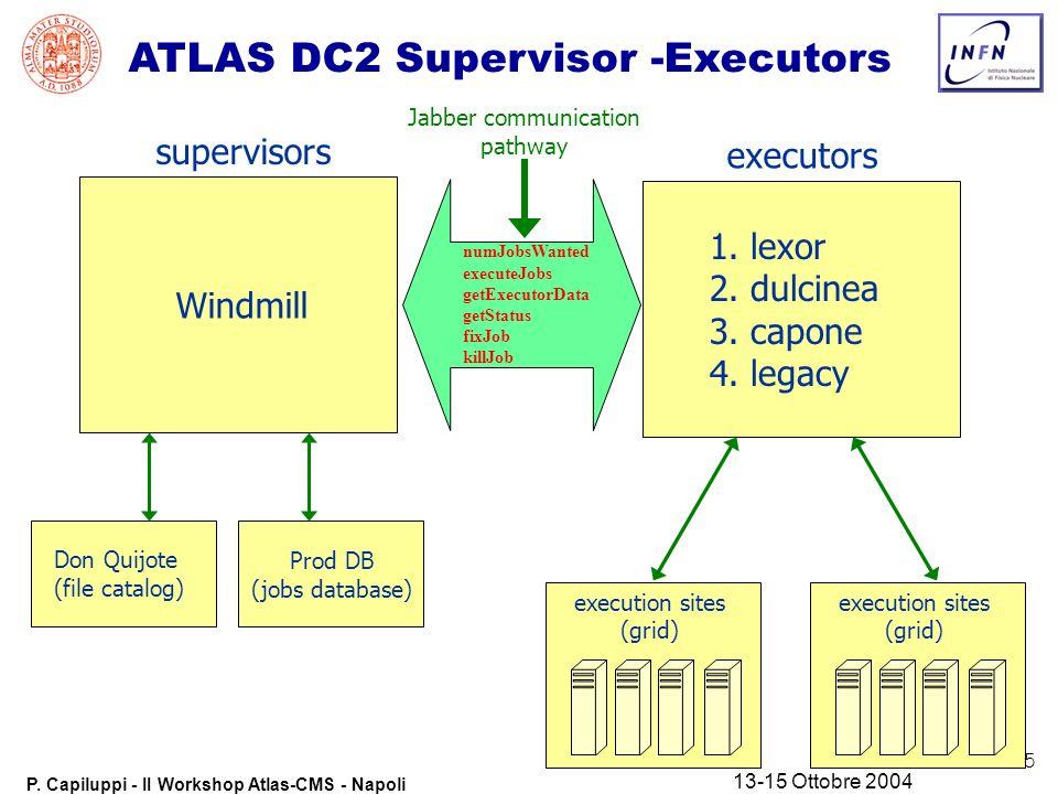 15 P. Capiluppi - II Workshop Atlas-CMS - Napoli 13-15 Ottobre 2004 ATLAS DC2 Supervisor -Executors Windmill numJobsWanted executeJobs getExecutorData