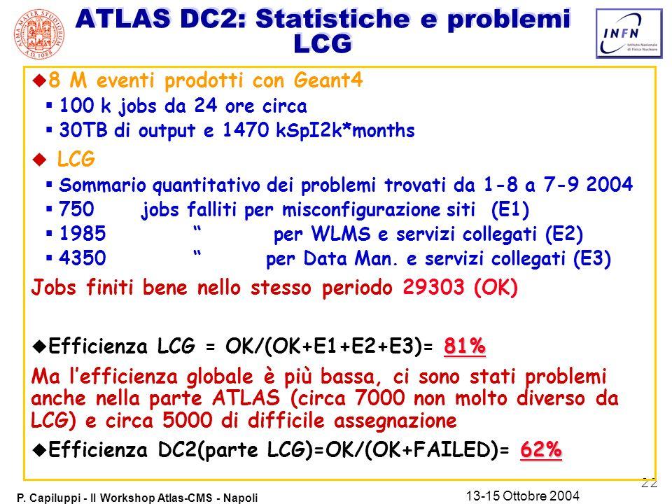 22 P. Capiluppi - II Workshop Atlas-CMS - Napoli 13-15 Ottobre 2004 ATLAS DC2: Statistiche e problemi LCG u 8 M eventi prodotti con Geant4 100 k jobs
