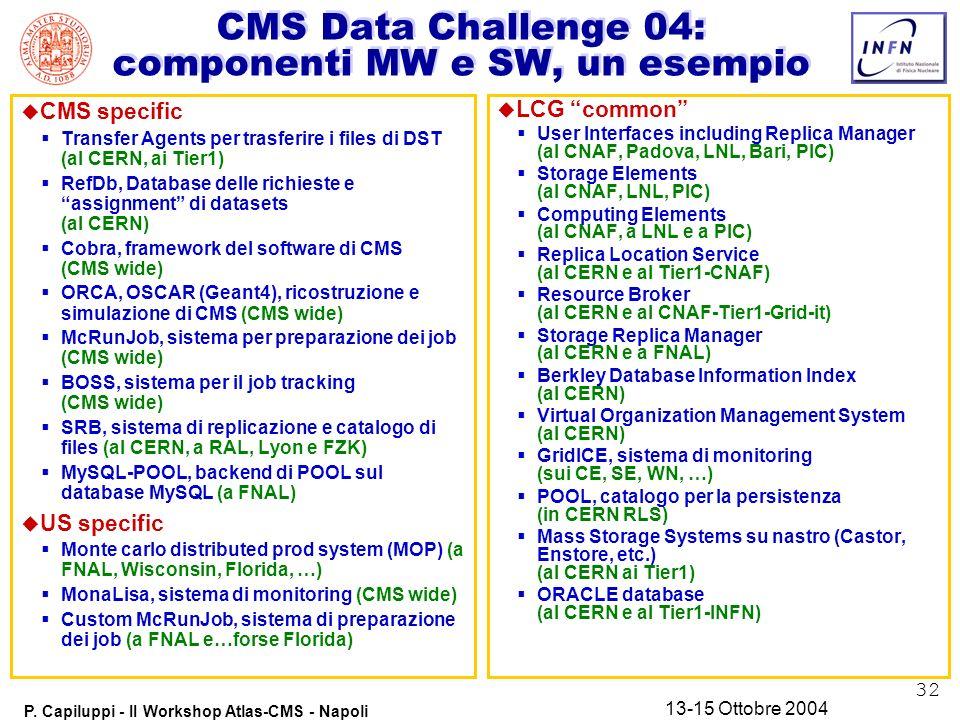 32 P. Capiluppi - II Workshop Atlas-CMS - Napoli 13-15 Ottobre 2004 CMS Data Challenge 04: componenti MW e SW, un esempio u CMS specific Transfer Agen