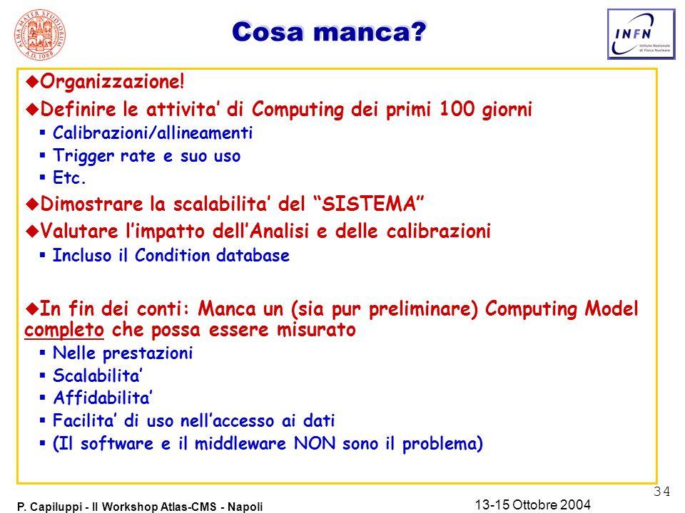 34 P. Capiluppi - II Workshop Atlas-CMS - Napoli 13-15 Ottobre 2004 Cosa manca? u Organizzazione! u Definire le attivita di Computing dei primi 100 gi