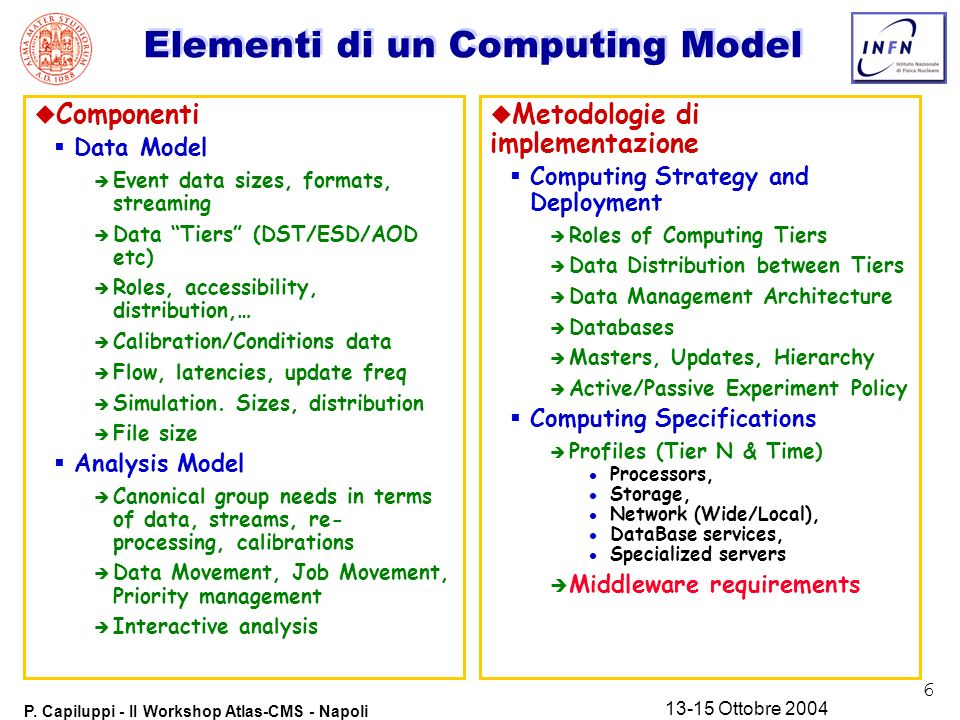 6 P. Capiluppi - II Workshop Atlas-CMS - Napoli 13-15 Ottobre 2004 Elementi di un Computing Model u Componenti Data Model è Event data sizes, formats,
