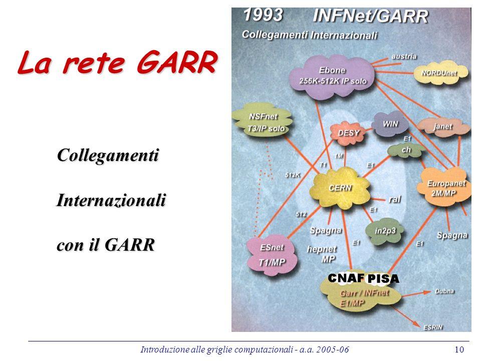 Introduzione alle griglie computazionali - a.a. 2005-0610 CollegamentiInternazionali con il GARR La rete GARR