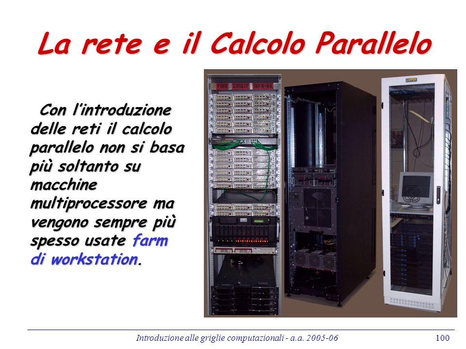 Introduzione alle griglie computazionali - a.a. 2005-06100 La rete e il Calcolo Parallelo Con lintroduzione delle reti il calcolo parallelo non si bas