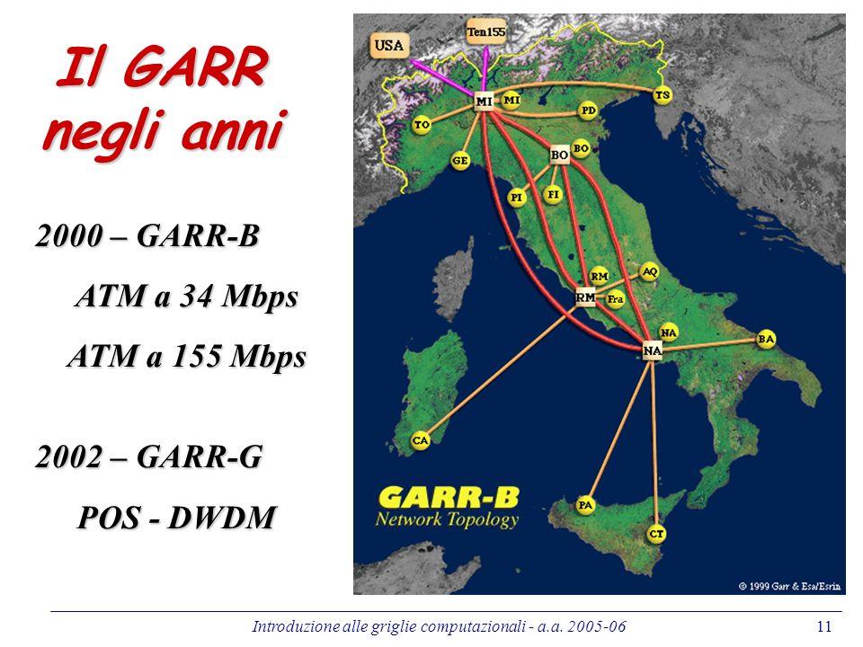 Introduzione alle griglie computazionali - a.a. 2005-0611 Il GARR negli anni 2000 – GARR-B ATM a 34 Mbps ATM a 34 Mbps ATM a 155 Mbps ATM a 155 Mbps 2