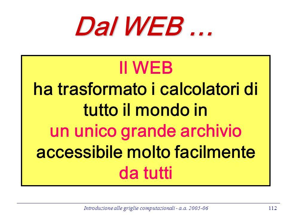 Introduzione alle griglie computazionali - a.a. 2005-06112 Dal WEB … Il WEB ha trasformato i calcolatori di tutto il mondo in un unico grande archivio