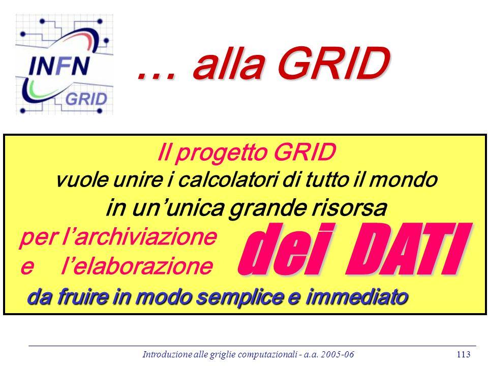 Introduzione alle griglie computazionali - a.a. 2005-06113 … alla GRID Il progetto GRID vuole unire i calcolatori di tutto il mondo in ununica grande