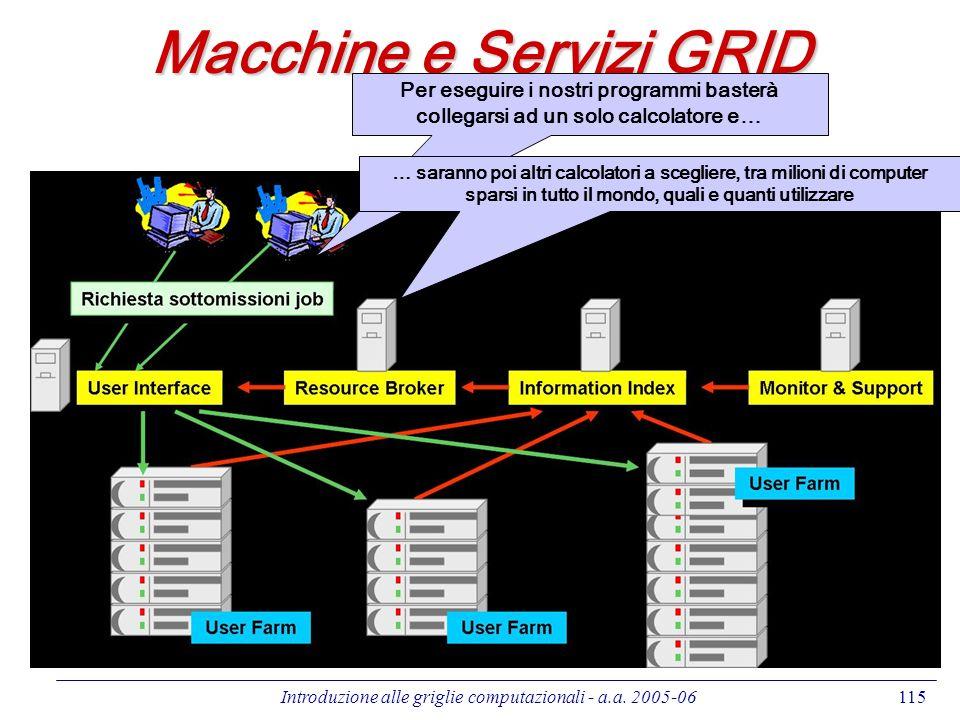 Introduzione alle griglie computazionali - a.a. 2005-06115 Macchine e Servizi GRID Per eseguire i nostri programmi basterà collegarsi ad un solo calco