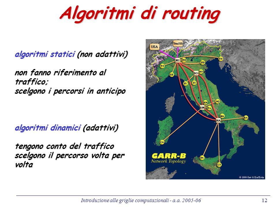 Introduzione alle griglie computazionali - a.a. 2005-0612 Algoritmi di routing algoritmi statici (non adattivi) non fanno riferimento al traffico; sce