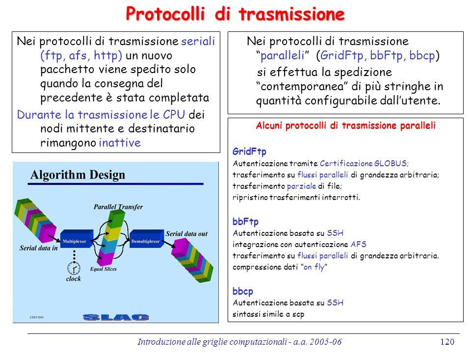 Introduzione alle griglie computazionali - a.a. 2005-06120 Protocolli di trasmissione Nei protocolli di trasmissione seriali (ftp, afs, http) un nuovo