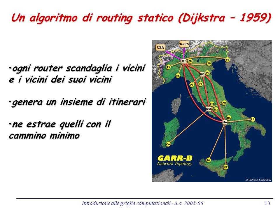 Introduzione alle griglie computazionali - a.a. 2005-0613 Un algoritmo di routing statico (Dijkstra – 1959) ogni router scandaglia i vicini e i vicini