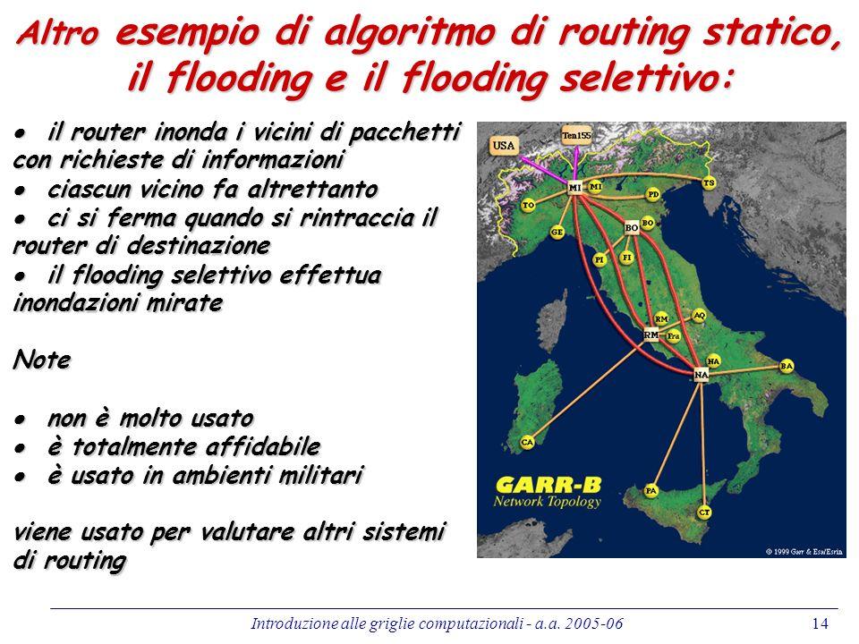 Introduzione alle griglie computazionali - a.a. 2005-0614 Altro esempio di algoritmo di routing statico, il flooding e il flooding selettivo: il route