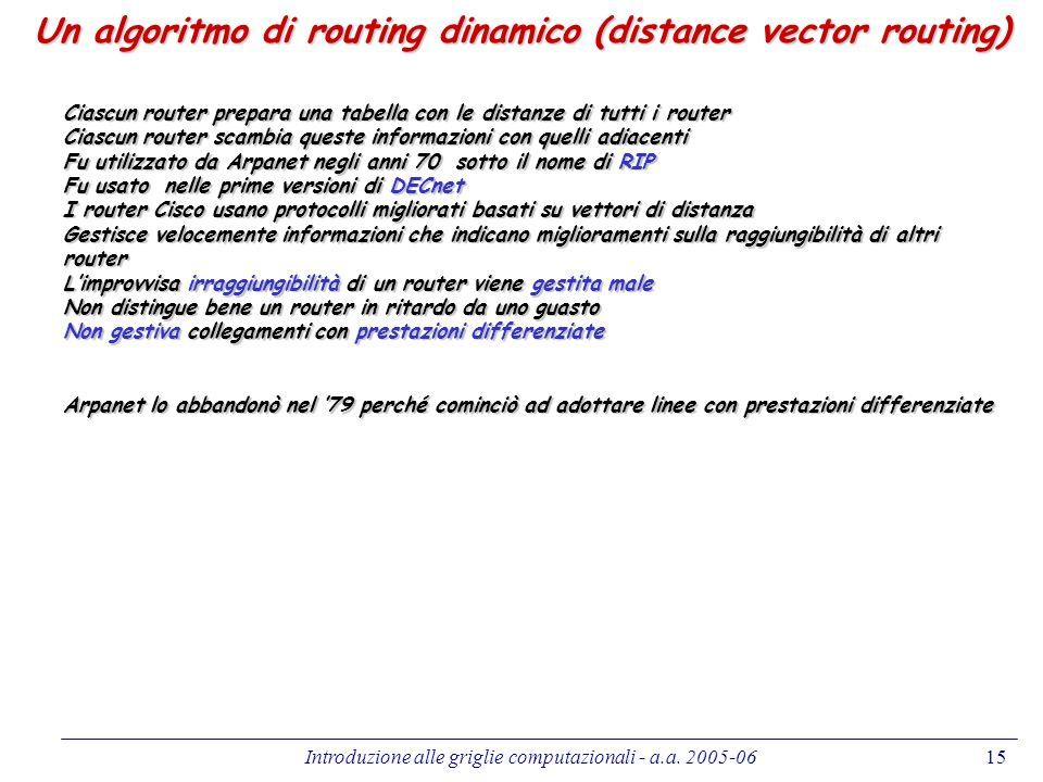 Introduzione alle griglie computazionali - a.a. 2005-0615 Un algoritmo di routing dinamico (distance vector routing) Ciascun router prepara una tabell
