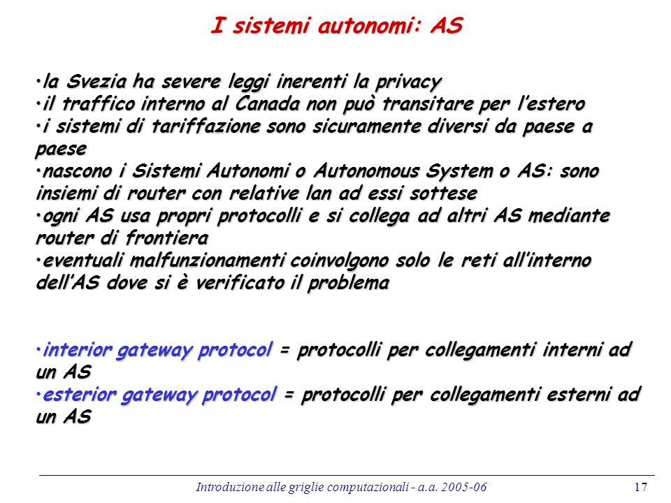 Introduzione alle griglie computazionali - a.a. 2005-0617 I sistemi autonomi: AS la Svezia ha severe leggi inerenti la privacyla Svezia ha severe legg