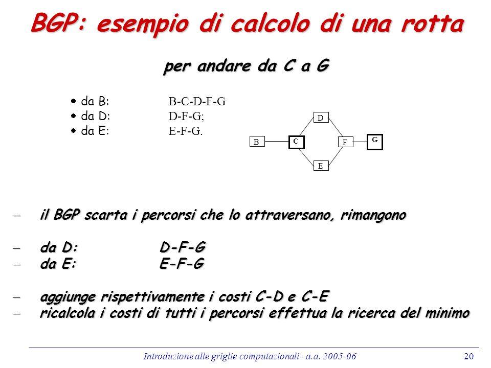 Introduzione alle griglie computazionali - a.a. 2005-0620 BGP: esempio di calcolo di una rotta B F C E D G da B: B-C-D-F-G da D: D-F-G; da E: E-F-G. p