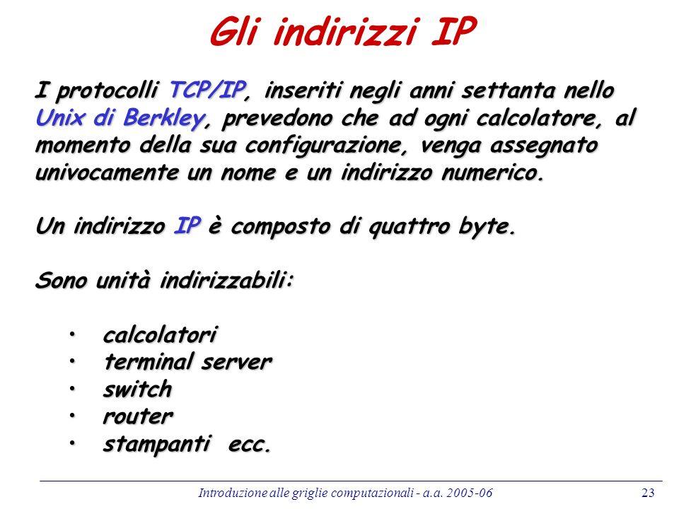 Introduzione alle griglie computazionali - a.a. 2005-0623 Gli indirizzi IP I protocolli TCP/IP, inseriti negli anni settanta nello Unix di Berkley, pr