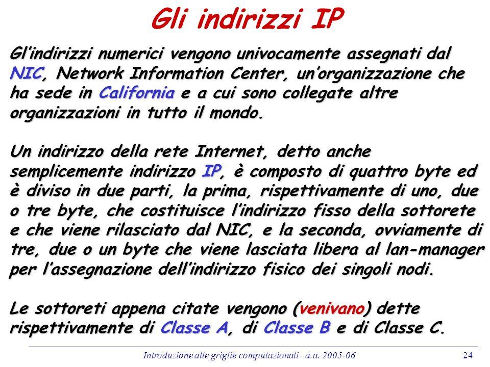 Introduzione alle griglie computazionali - a.a. 2005-0624 Gli indirizzi IP Glindirizzi numerici vengono univocamente assegnati dal NIC, Network Inform